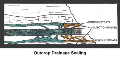 Outcrop Drainage Sealing