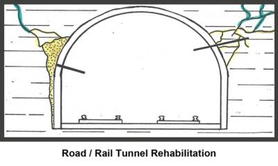 Road / Rail Tunnel Rehabilitation