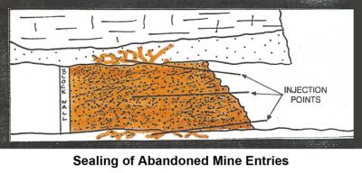 Sealing of Abandoned Mine Entries